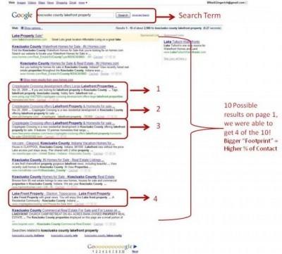 Cripplegate Crossing Google Results