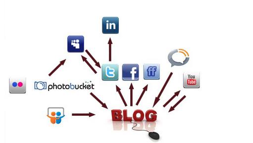 Social Media Infrastructure 2