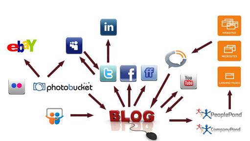 Social Media Infrastructure 3