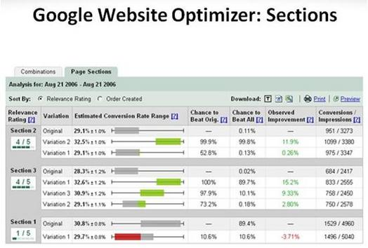 Google Optimizer
