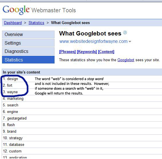 Fort Wayne Google Webmaster Tools