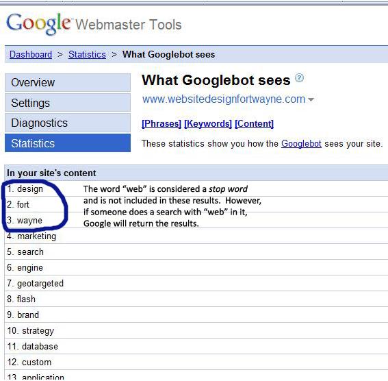 Fort Wayne Google Webmaster Tools